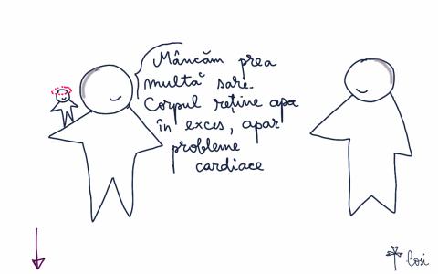 sare-bucatarie (1)